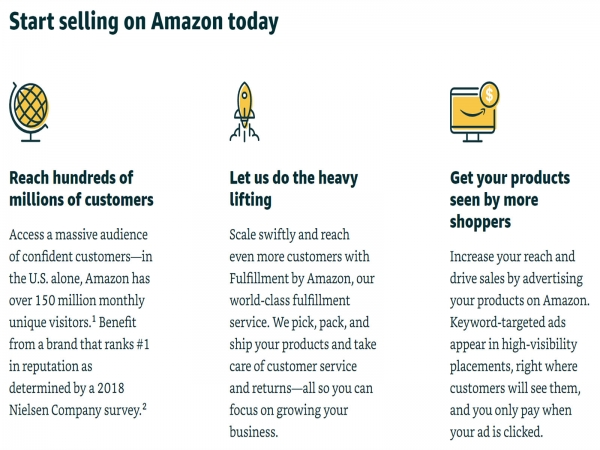 Copy of Amazon Seller Web Page